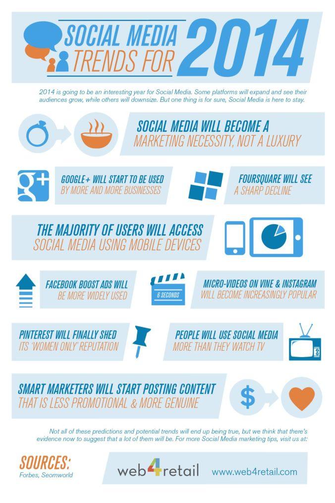 Social-Media-Trends-for-2014
